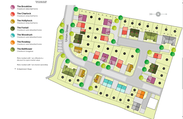Greenfields Site Map